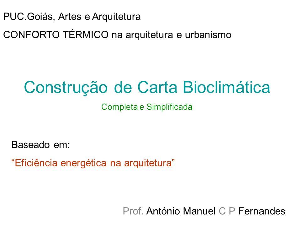 Construção de Carta Bioclimática