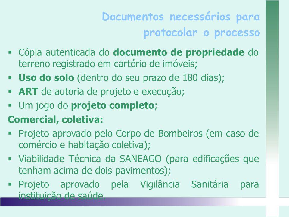 Documentos necessários para protocolar o processo