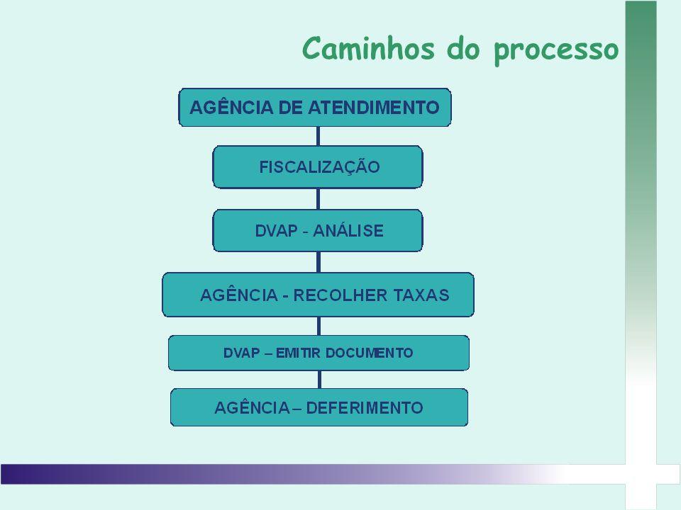 Caminhos do processo Email, fone, 27,0m² alv. Acresc.,