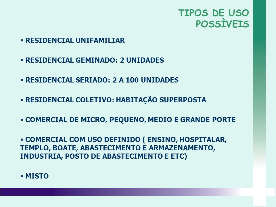 TIPOS DE USO POSSÌVEIS RESIDENCIAL UNIFAMILIAR