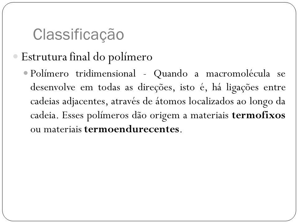 Classificação Estrutura final do polímero