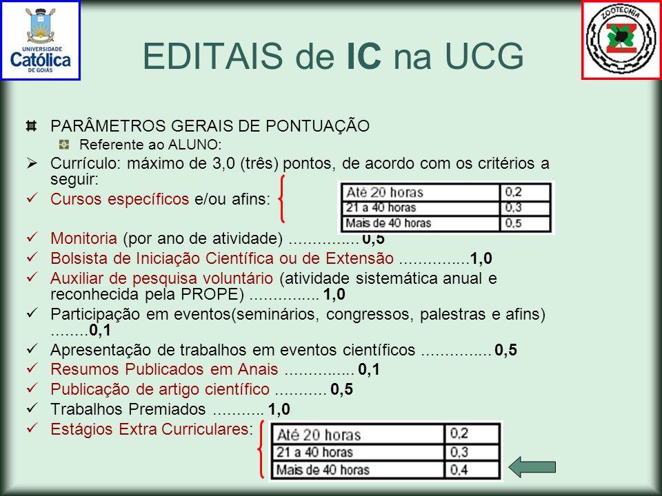 EDITAIS de IC na UCG PARÂMETROS GERAIS DE PONTUAÇÃO