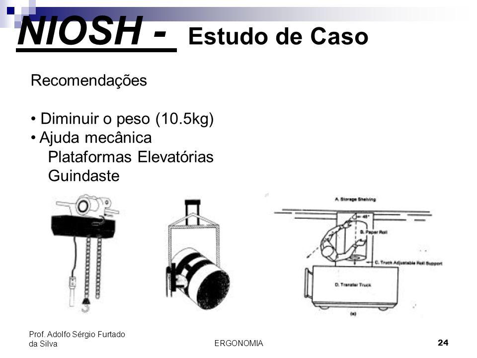 NIOSH - Estudo de Caso Recomendações Diminuir o peso (10.5kg)