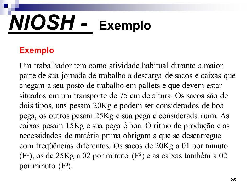 NIOSH - Exemplo Exemplo