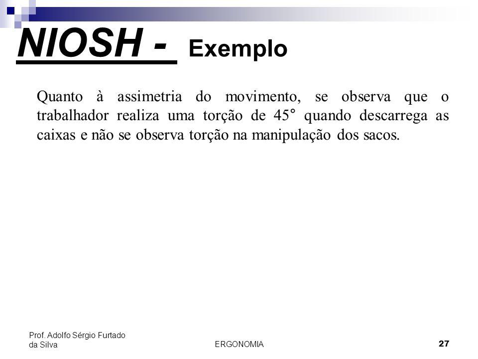 NIOSH - Exemplo