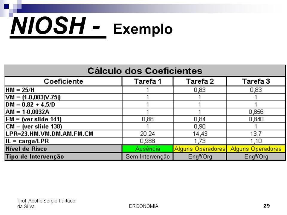 NIOSH - Exemplo Prof. Adolfo Sérgio Furtado da Silva ERGONOMIA