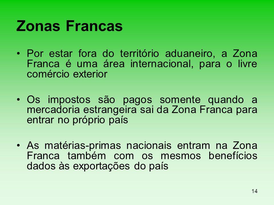 Zonas Francas Por estar fora do território aduaneiro, a Zona Franca é uma área internacional, para o livre comércio exterior.
