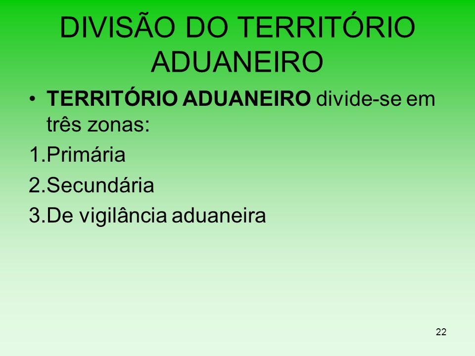 DIVISÃO DO TERRITÓRIO ADUANEIRO
