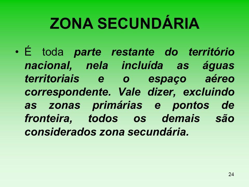 ZONA SECUNDÁRIA