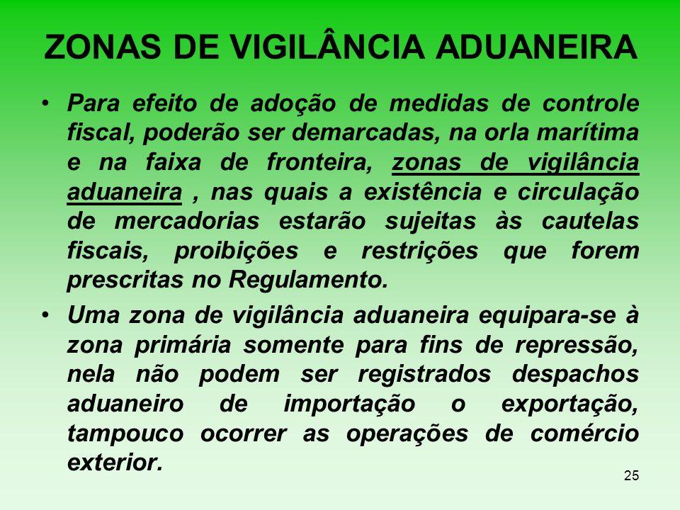 ZONAS DE VIGILÂNCIA ADUANEIRA