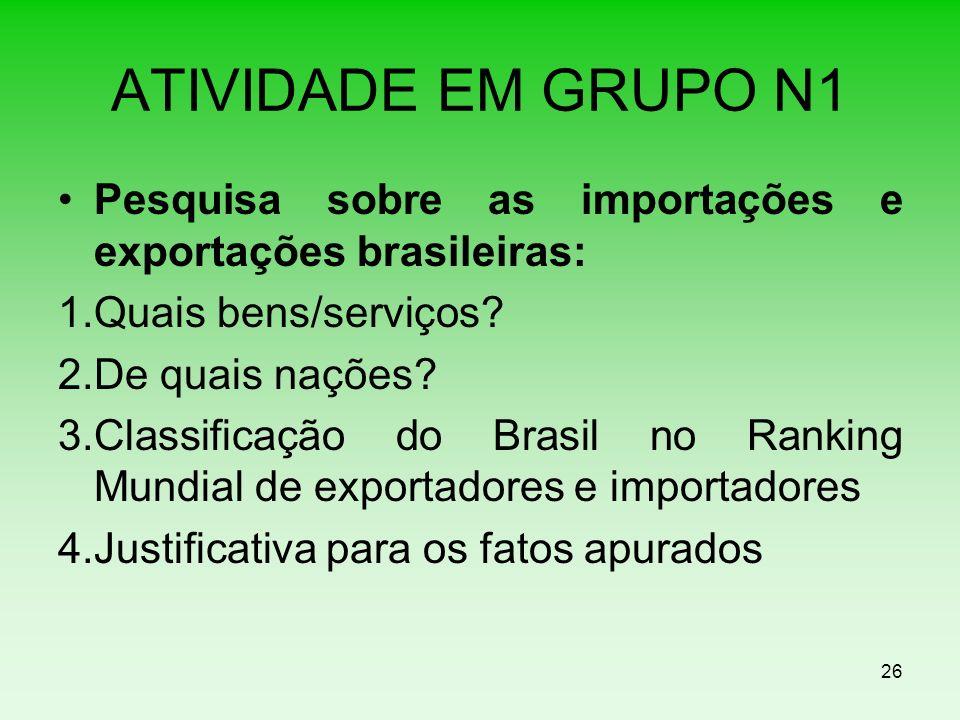 ATIVIDADE EM GRUPO N1 Pesquisa sobre as importações e exportações brasileiras: Quais bens/serviços