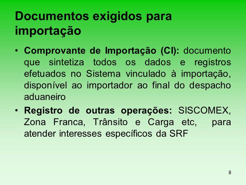 Documentos exigidos para importação