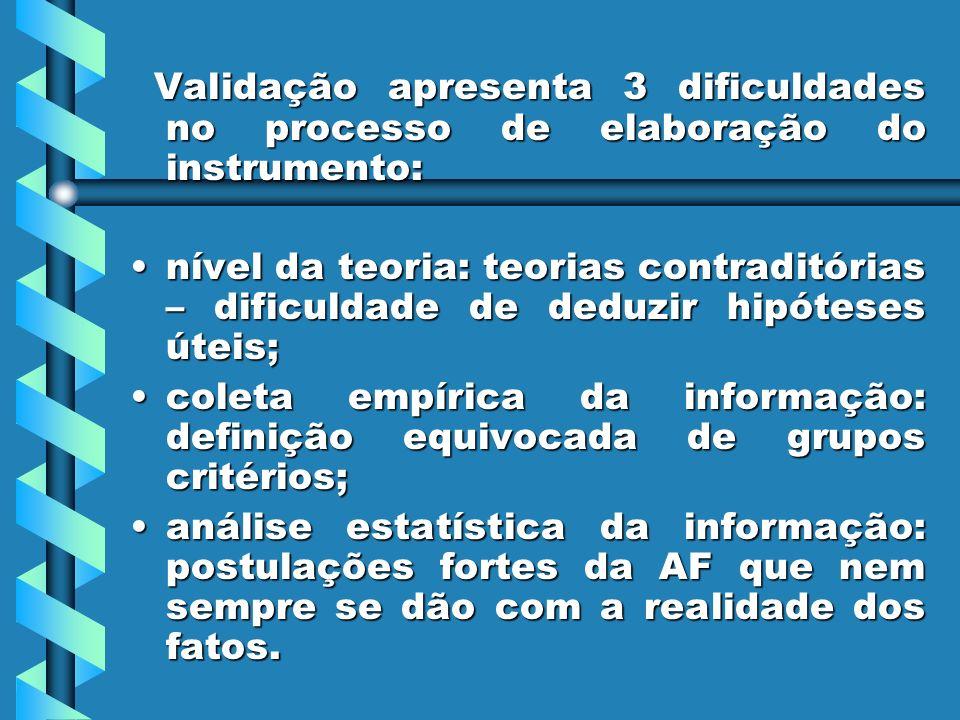 Validação apresenta 3 dificuldades no processo de elaboração do instrumento: