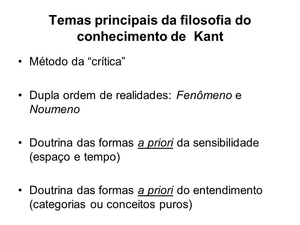 Temas principais da filosofia do conhecimento de Kant
