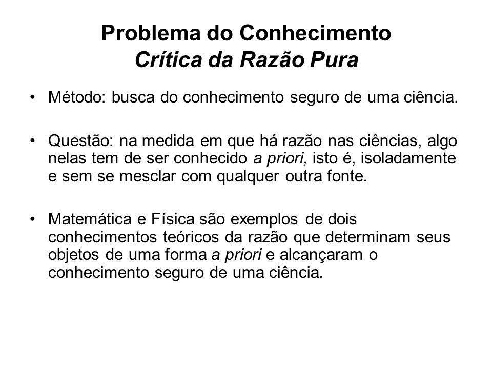 Problema do Conhecimento Crítica da Razão Pura