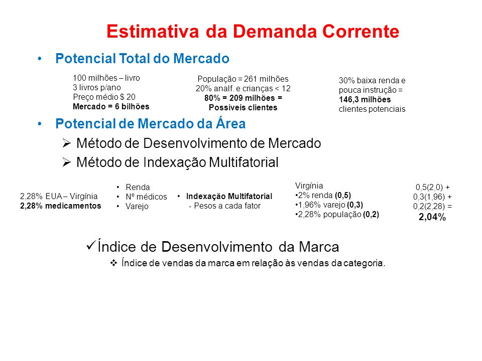 Estimativa da Demanda Corrente Indexação Multifatorial