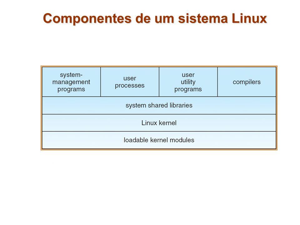 Componentes de um sistema Linux