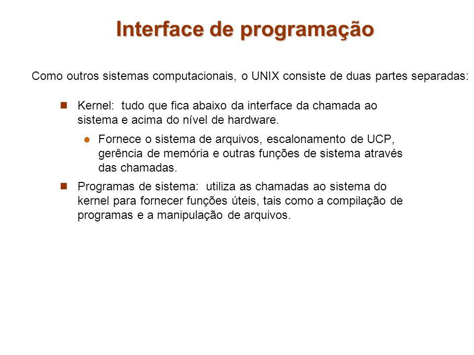 Interface de programação