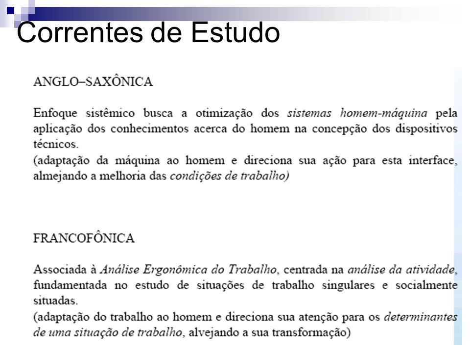 Correntes de Estudo Prof. Adolfo Sérgio Furtado da Silva ERGONOMIA