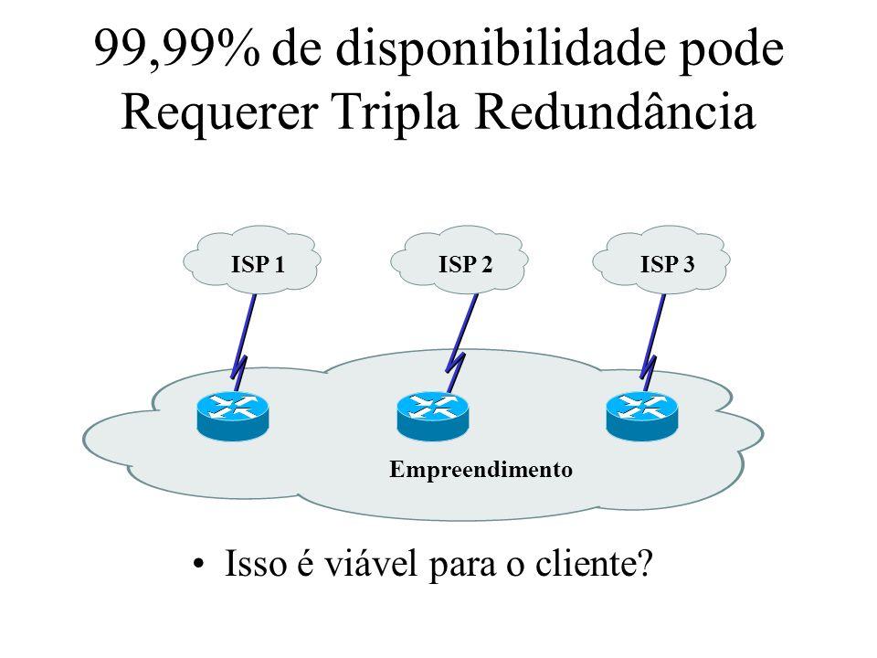 99,99% de disponibilidade pode Requerer Tripla Redundância