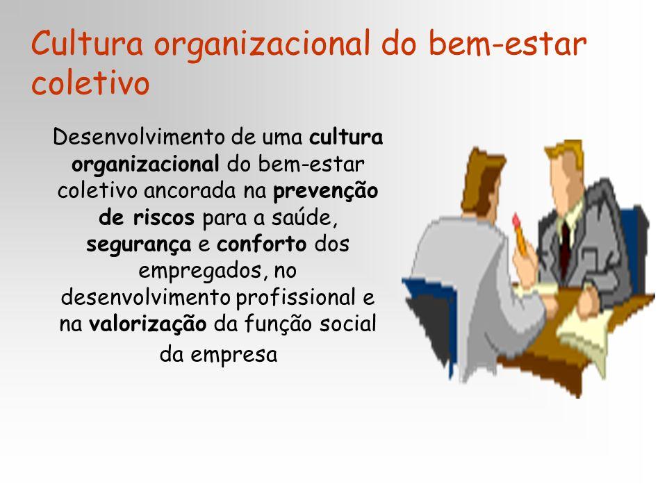Cultura organizacional do bem-estar coletivo