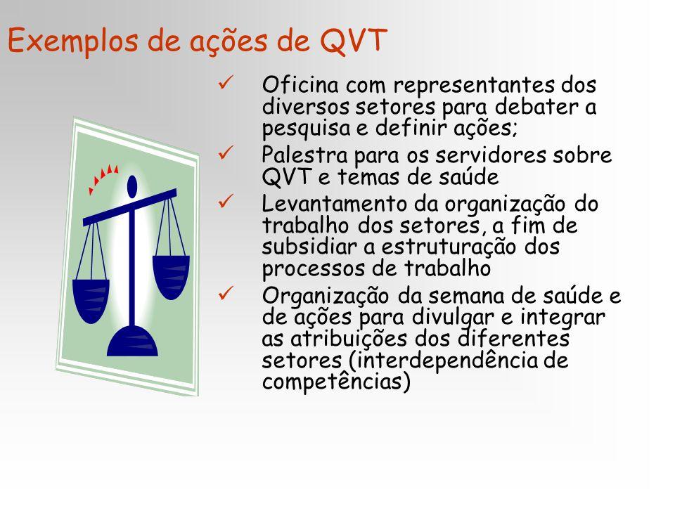 Exemplos de ações de QVT