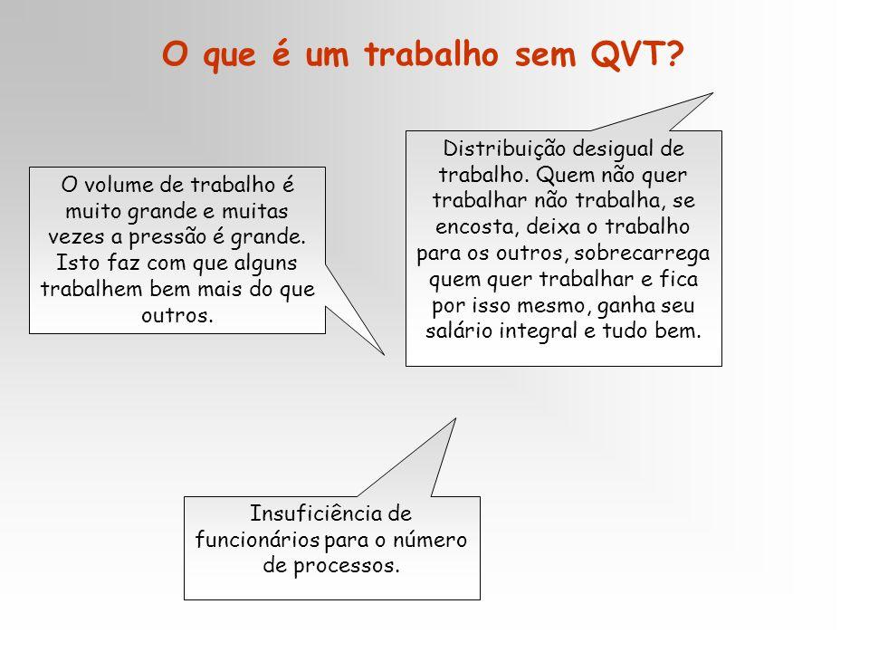 O que é um trabalho sem QVT
