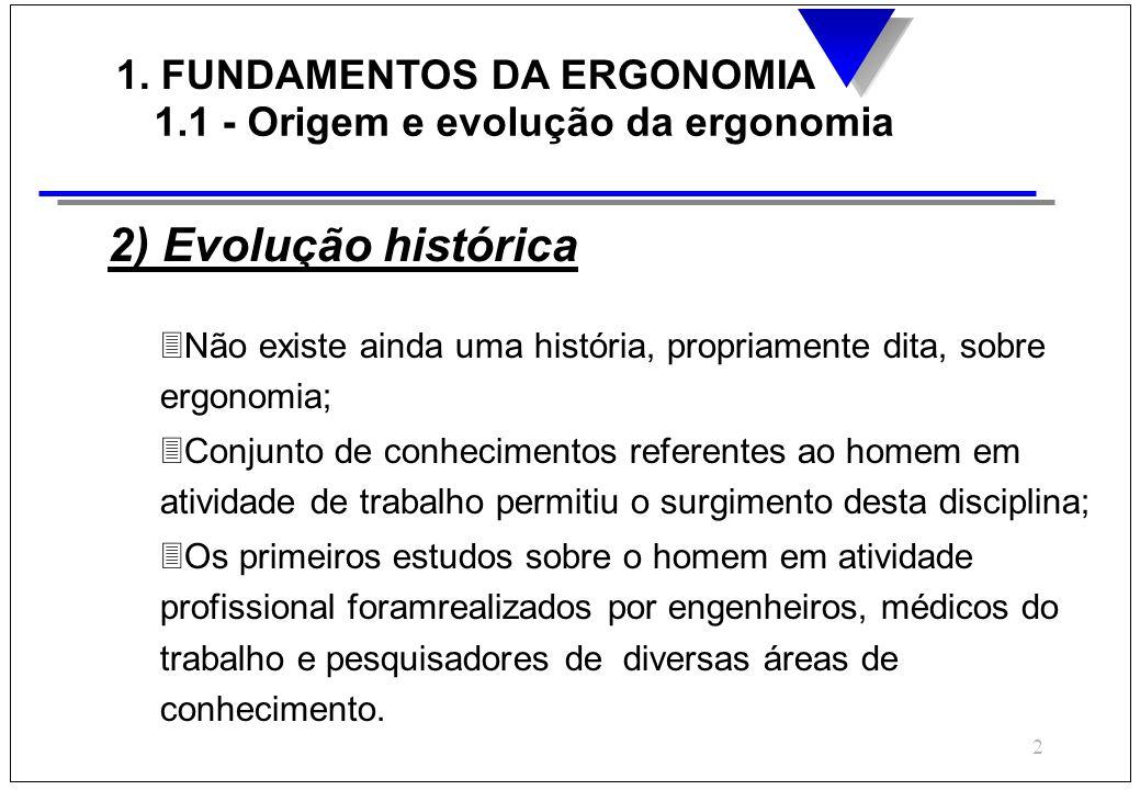 2) Evolução histórica 1. FUNDAMENTOS DA ERGONOMIA