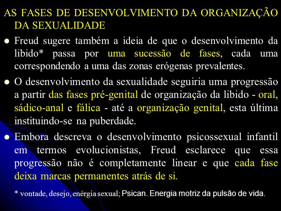 AS FASES DE DESENVOLVIMENTO DA ORGANIZAÇÃO DA SEXUALIDADE