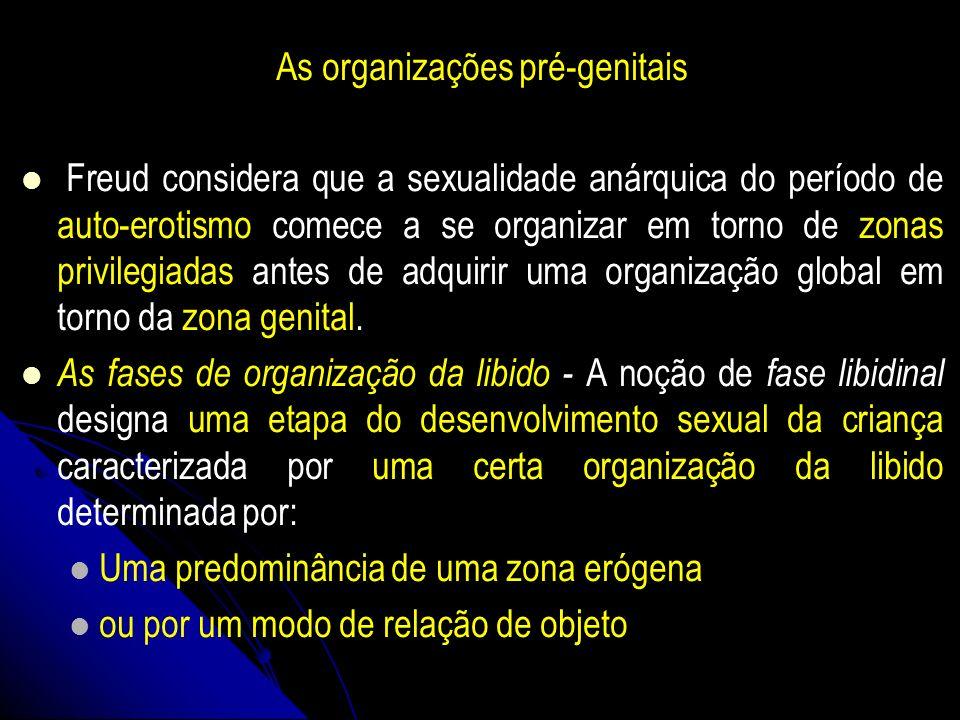 As organizações pré-genitais