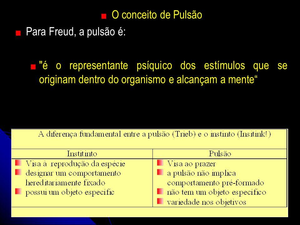 O conceito de PulsãoPara Freud, a pulsão é: é o representante psíquico dos estímulos que se originam dentro do organismo e alcançam a mente
