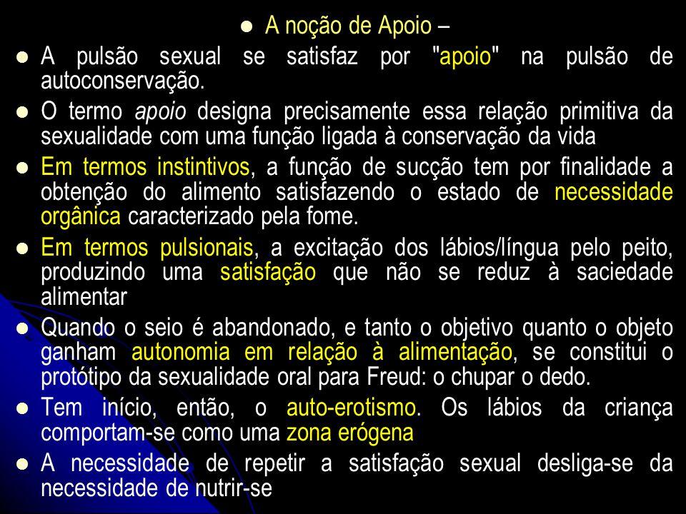 A noção de Apoio –A pulsão sexual se satisfaz por apoio na pulsão de autoconservação.