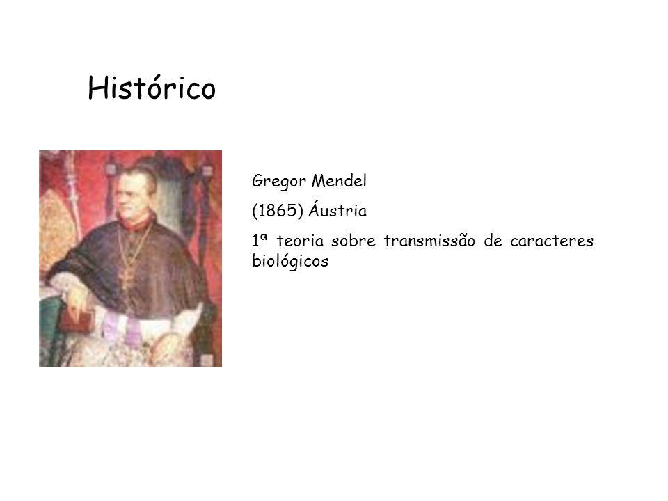 Histórico Gregor Mendel (1865) Áustria