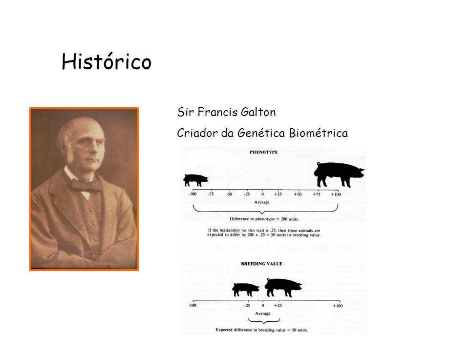 Histórico Sir Francis Galton Criador da Genética Biométrica