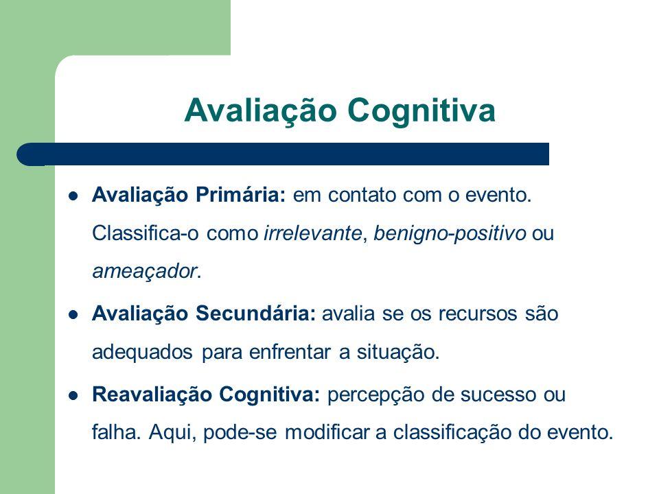 Avaliação Cognitiva Avaliação Primária: em contato com o evento. Classifica-o como irrelevante, benigno-positivo ou ameaçador.