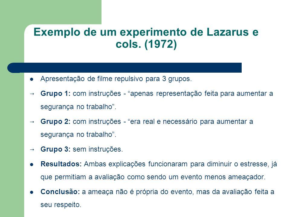 Exemplo de um experimento de Lazarus e cols. (1972)