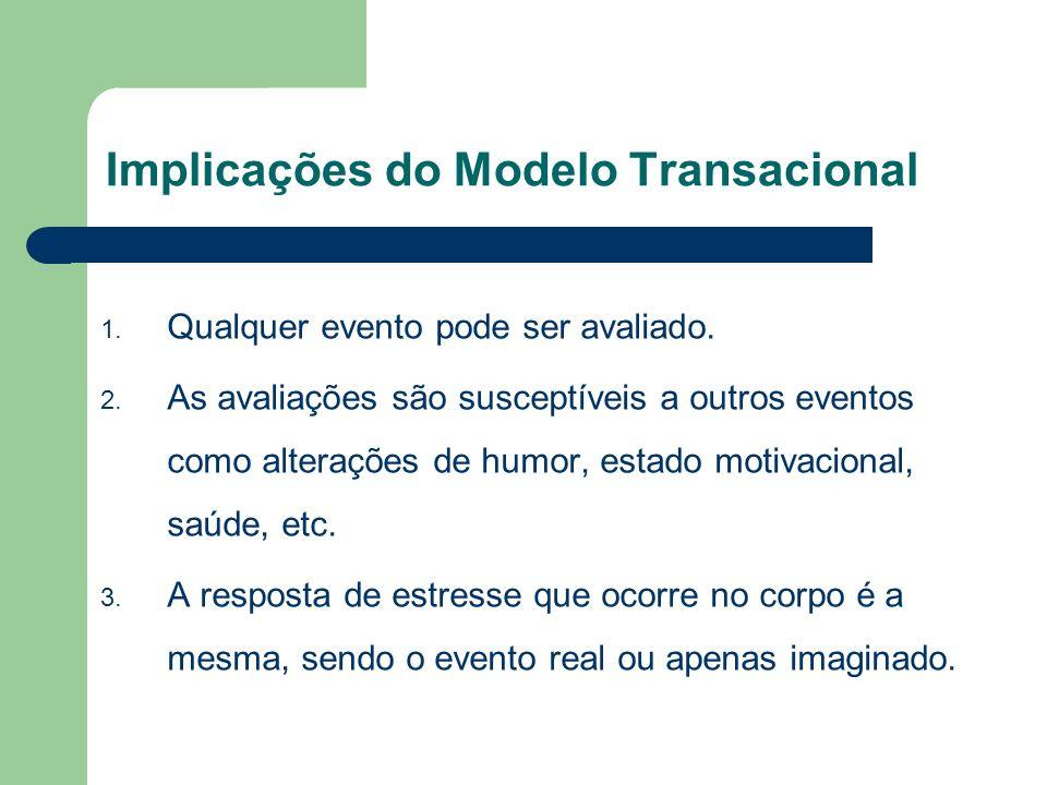 Implicações do Modelo Transacional