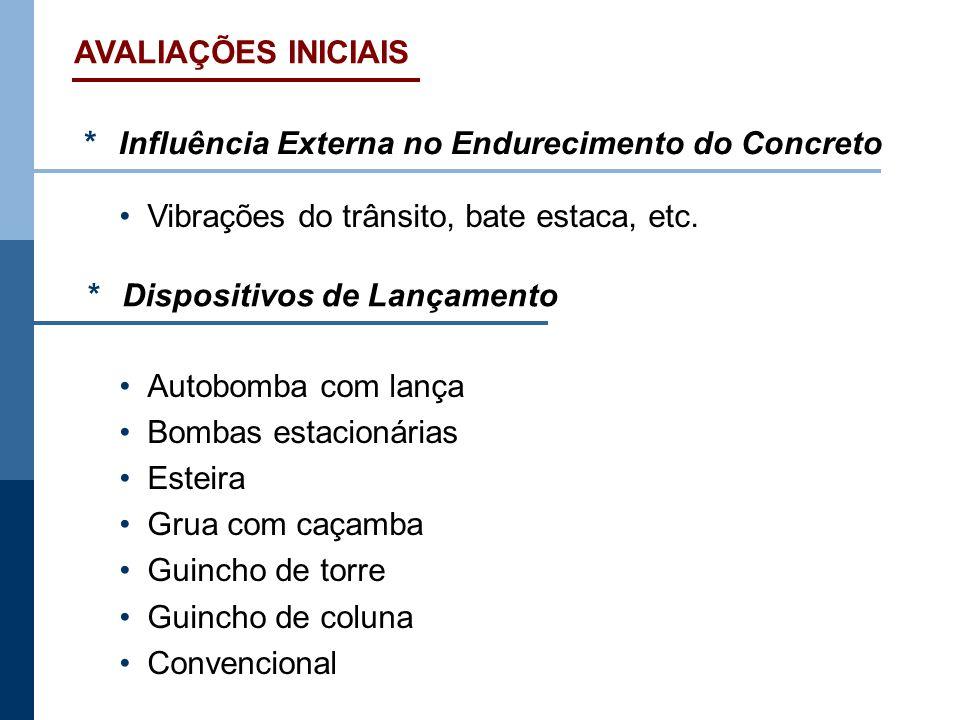 AVALIAÇÕES INICIAIS* Influência Externa no Endurecimento do Concreto. • Vibrações do trânsito, bate estaca, etc.