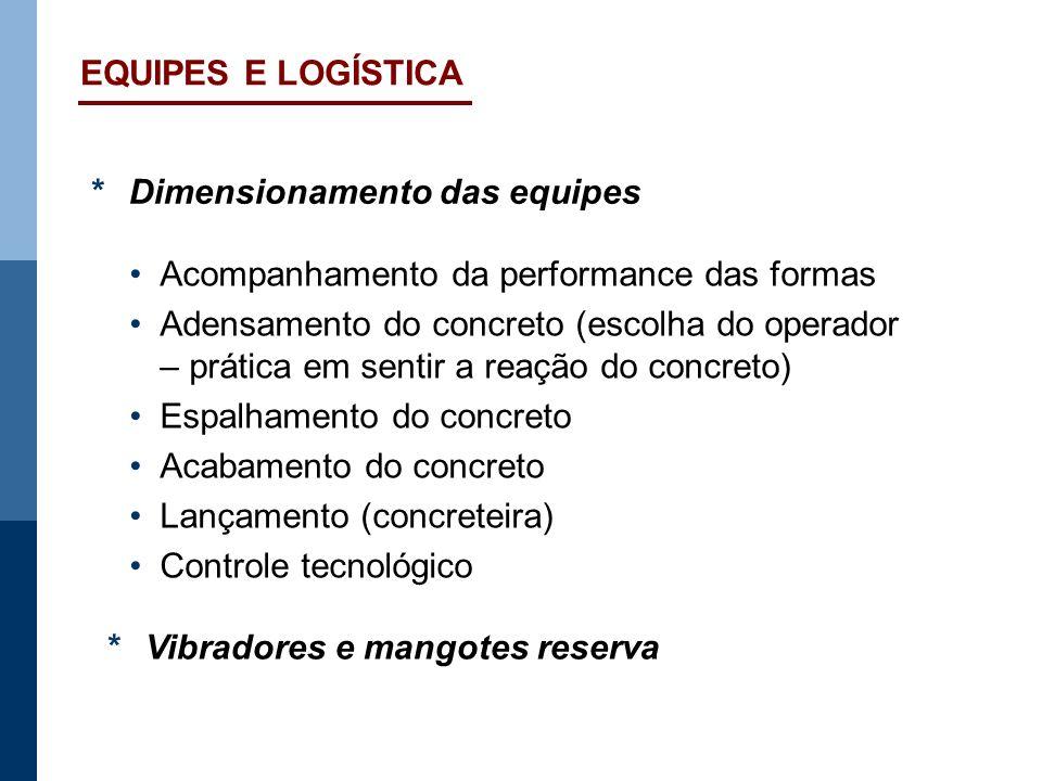 EQUIPES E LOGÍSTICA* Dimensionamento das equipes. • Acompanhamento da performance das formas.