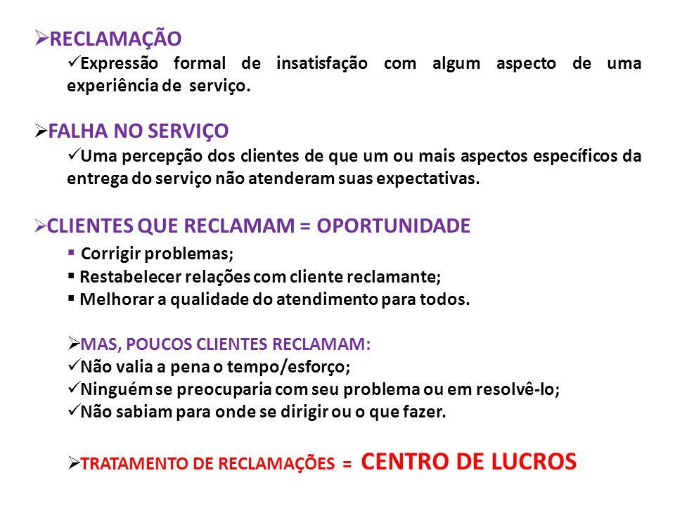 RECLAMAÇÃO FALHA NO SERVIÇO Corrigir problemas;