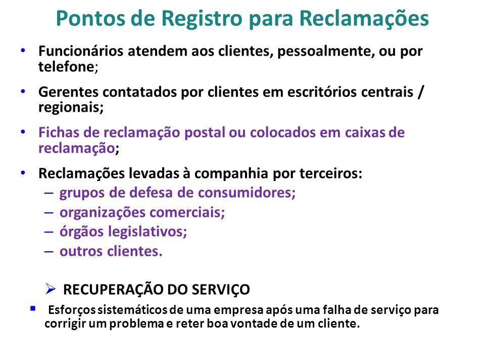 Pontos de Registro para Reclamações