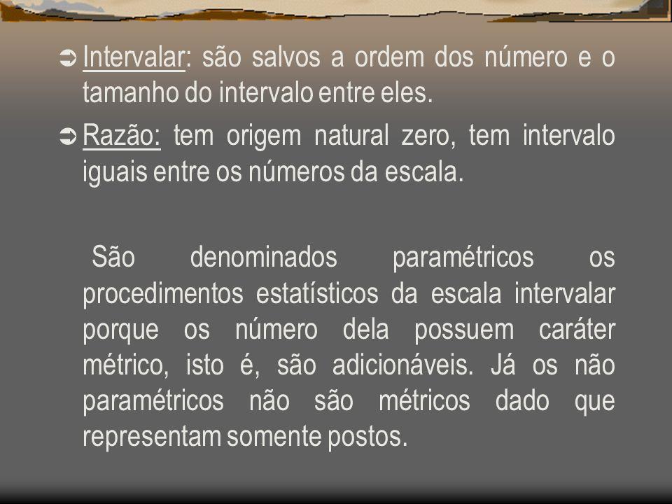 Intervalar: são salvos a ordem dos número e o tamanho do intervalo entre eles.