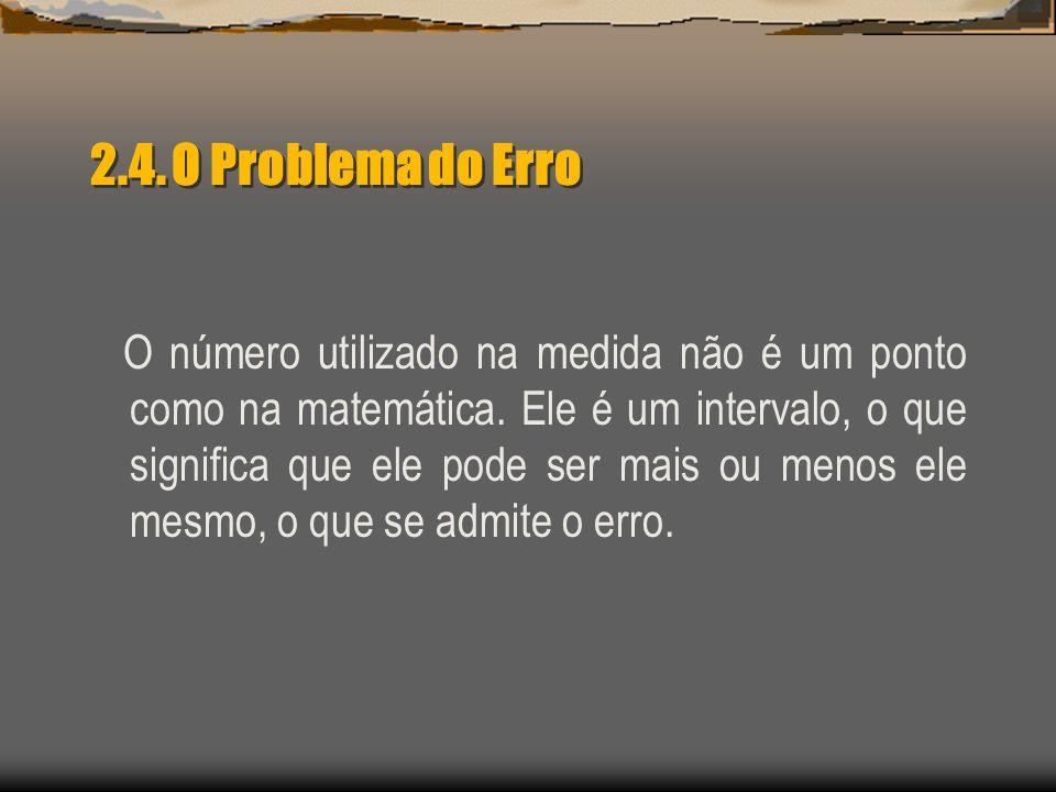 2.4. O Problema do Erro