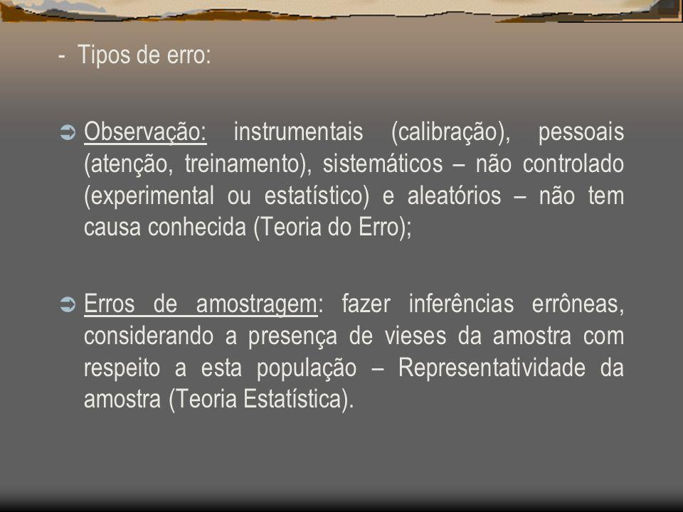 - Tipos de erro: