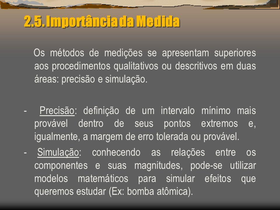 2.5. Importância da Medida