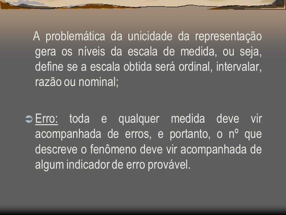 A problemática da unicidade da representação gera os níveis da escala de medida, ou seja, define se a escala obtida será ordinal, intervalar, razão ou nominal;