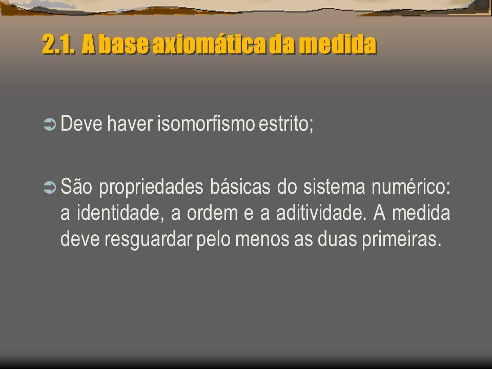 2.1. A base axiomática da medida