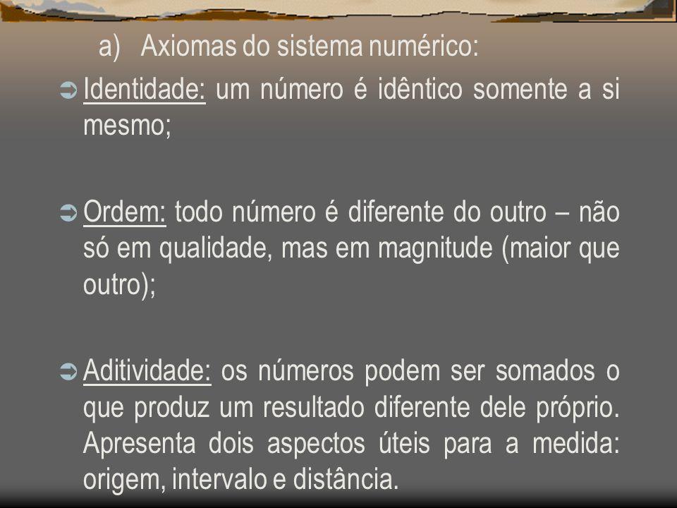 a) Axiomas do sistema numérico:
