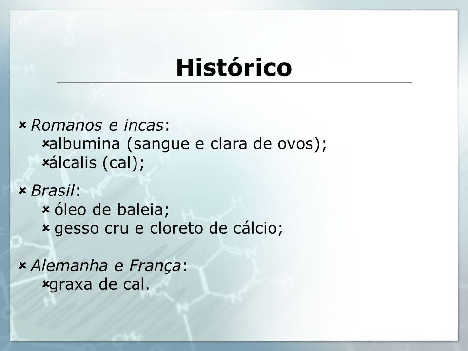 Histórico Romanos e incas: albumina (sangue e clara de ovos);