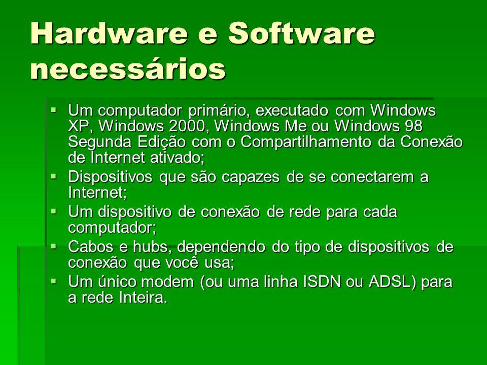 Hardware e Software necessários